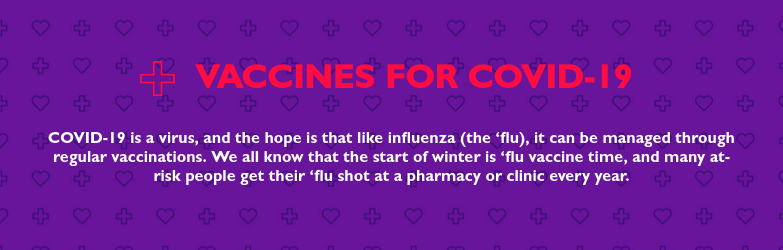 Vaccines for Covid 19